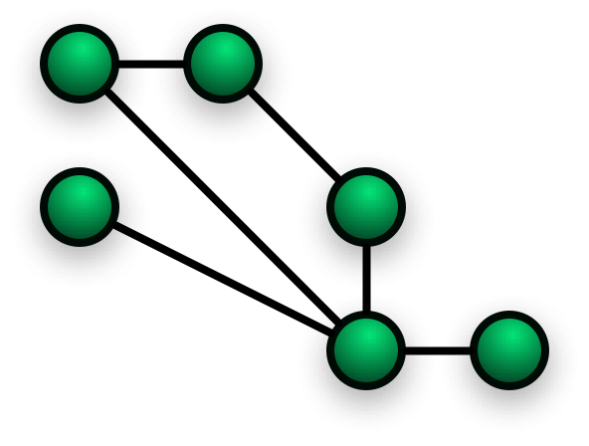 Network Topology Mesh